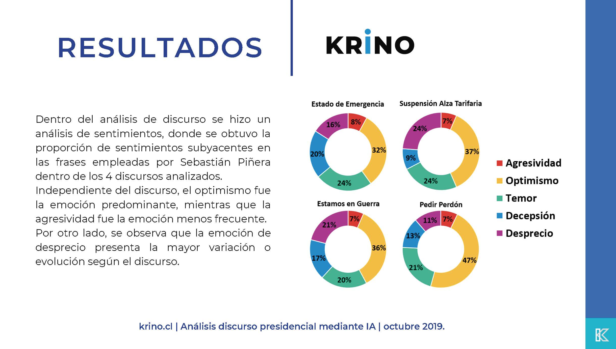 REPORTE COMPLETO_Página_16